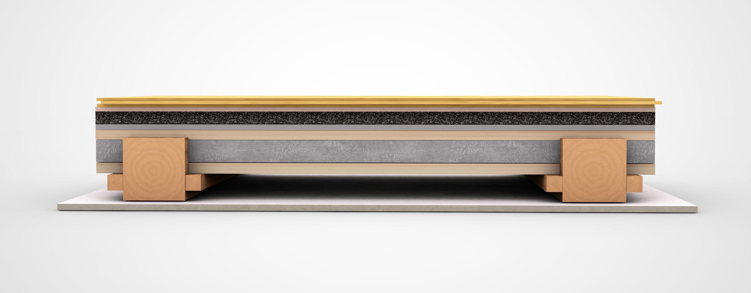 empfehlungen f r den bodenaufbau mit sch ttungen. Black Bedroom Furniture Sets. Home Design Ideas